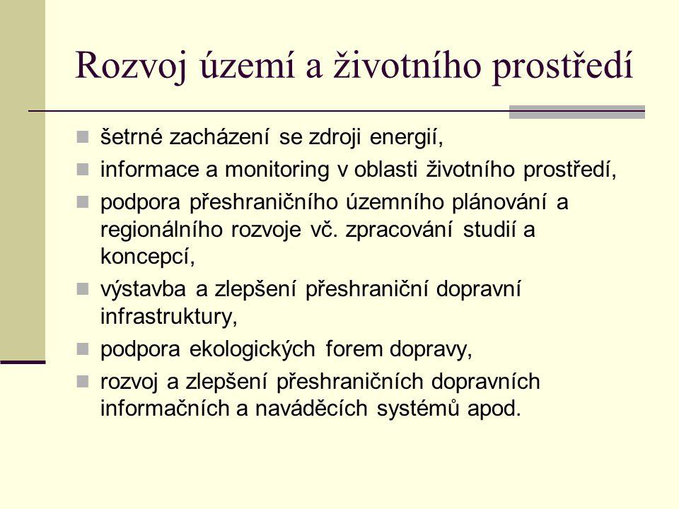 Rozvoj území a životního prostředí šetrné zacházení se zdroji energií, informace a monitoring v oblasti životního prostředí, podpora přeshraničního územního plánování a regionálního rozvoje vč.