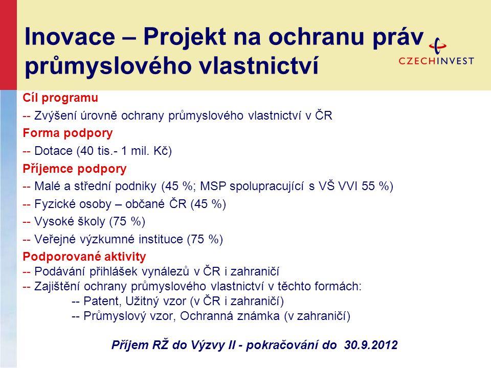 Inovace – Projekt na ochranu práv průmyslového vlastnictví Cíl programu -- Zvýšení úrovně ochrany průmyslového vlastnictví v ČR Forma podpory -- Dotace (40 tis.- 1 mil.