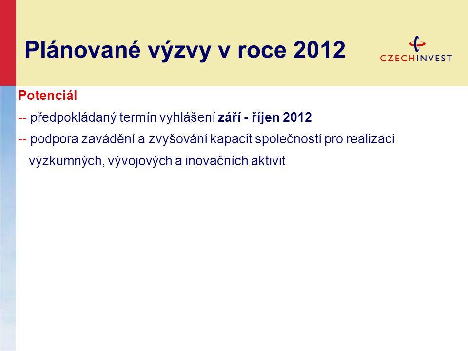Plánované výzvy v roce 2012 Potenciál -- předpokládaný termín vyhlášení září - říjen 2012 -- podpora zavádění a zvyšování kapacit společností pro realizaci výzkumných, vývojových a inovačních aktivit
