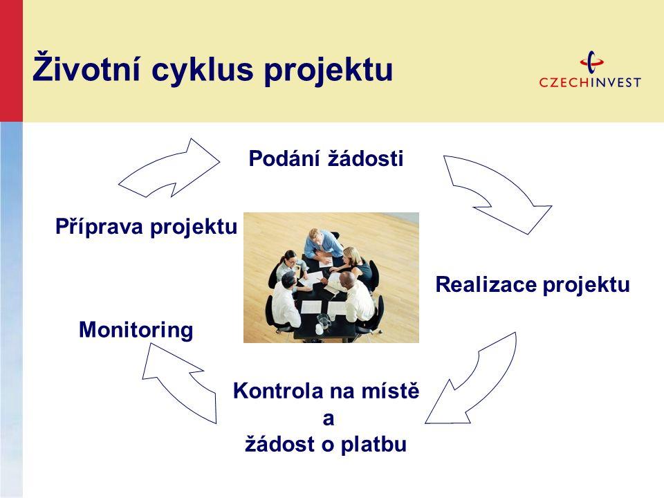 Kontrola na místě a žádost o platbu Monitoring Podání žádosti Příprava projektu Realizace projektu Životní cyklus projektu