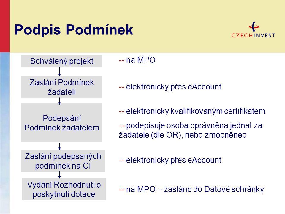 Podpis Podmínek Schválený projekt Zaslání Podmínek žadateli Podepsání Podmínek žadatelem Zaslání podepsaných podmínek na CI Vydání Rozhodnutí o poskytnutí dotace -- elektronicky přes eAccount -- na MPO -- elektronicky kvalifikovaným certifikátem -- podepisuje osoba oprávněna jednat za žadatele (dle OR), nebo zmocněnec -- elektronicky přes eAccount -- na MPO – zasláno do Datové schránky