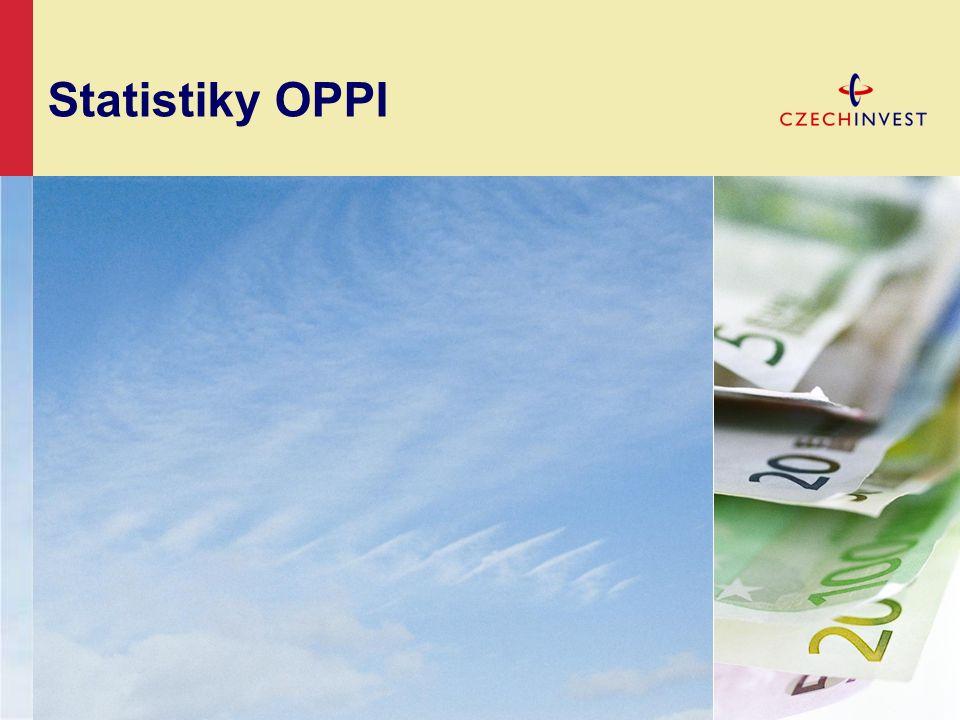 Statistiky OPPI