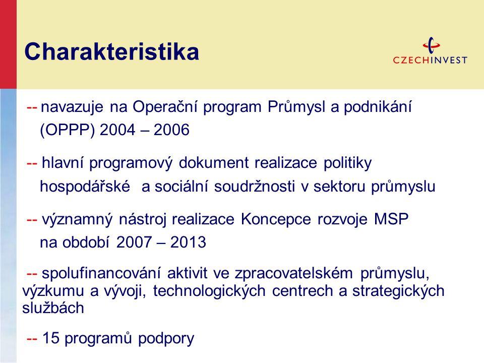 Charakteristika -- navazuje na Operační program Průmysl a podnikání (OPPP) 2004 – 2006 -- hlavní programový dokument realizace politiky hospodářské a sociální soudržnosti v sektoru průmyslu -- významný nástroj realizace Koncepce rozvoje MSP na období 2007 – 2013 -- spolufinancování aktivit ve zpracovatelském průmyslu, výzkumu a vývoji, technologických centrech a strategických službách -- 15 programů podpory