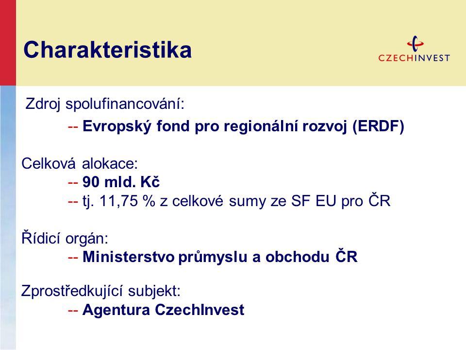 Charakteristika Zdroj spolufinancování: -- Evropský fond pro regionální rozvoj (ERDF) Celková alokace: -- 90 mld.