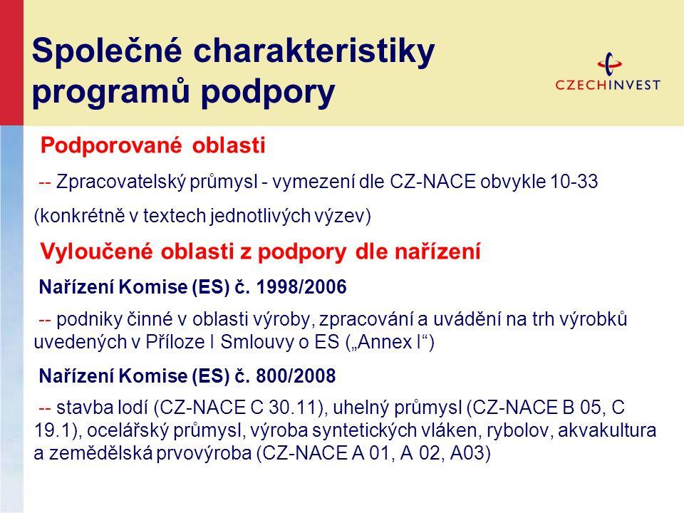 Podporované oblasti -- Zpracovatelský průmysl - vymezení dle CZ-NACE obvykle 10-33 (konkrétně v textech jednotlivých výzev) Vyloučené oblasti z podpory dle nařízení Nařízení Komise (ES) č.