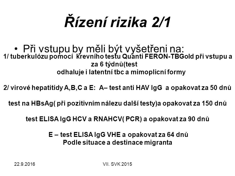 22.9.2016VII. SVK 2015 Řízení rizika 2/1 Při vstupu by měli být vyšetřeni na: 1/ tuberkulózu pomocí krevního testu Quanti FERON-TBGold při vstupu a za