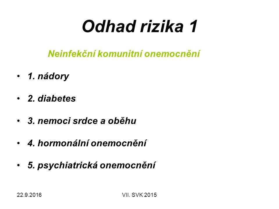 22.9.2016VII.SVK 2015 Odhad rizika 1 Zdravotní pojištění a služby 1.