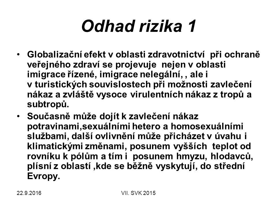 VII.SVK 22.9.2016 Zpracovala skupina thing-tank »Dlhý »Kvášová »Kynčl »Pazdiora »Polanecký