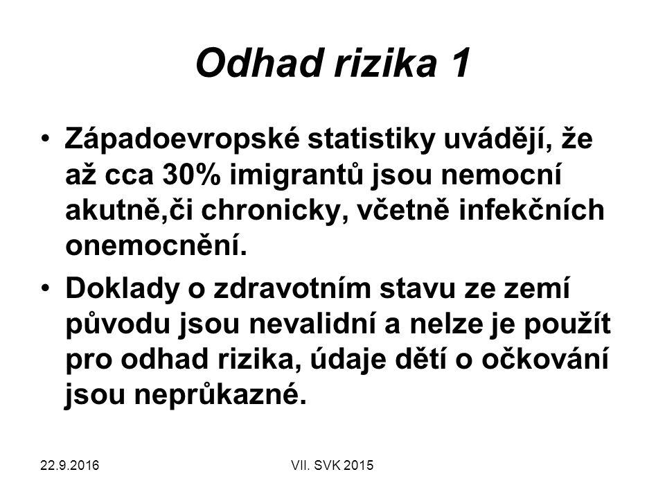 22.9.2016VII. SVK 2015 Odhad rizika 1 Západoevropské statistiky uvádějí, že až cca 30% imigrantů jsou nemocní akutně,či chronicky, včetně infekčních o