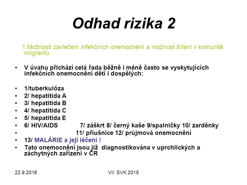 22.9.2016VII.SVK 2015 Odhad rizika 2 2.