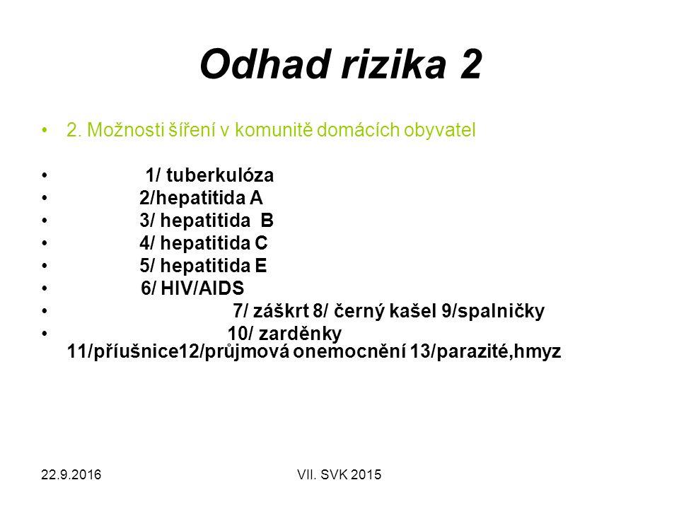 22.9.2016VII. SVK 2015 DALŠÍ MOŽNÁ RIZIKA: chřipka dengue,lassa zika virus polio STD,HIV