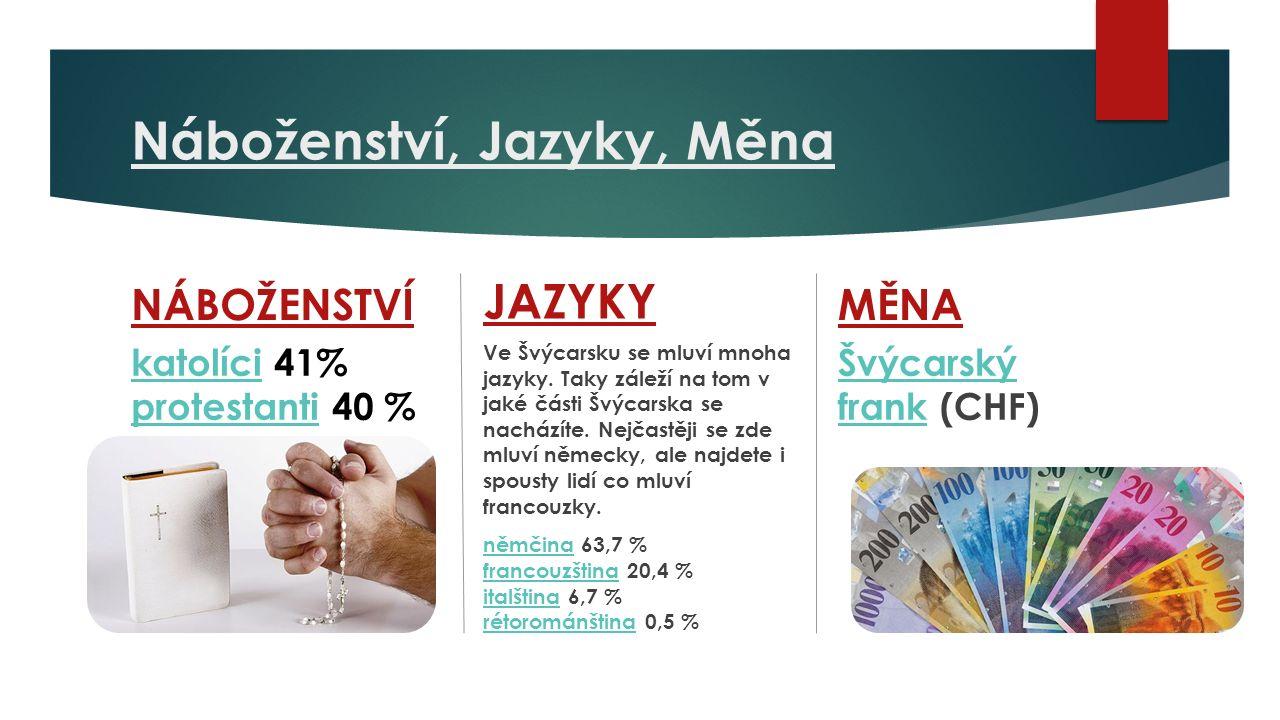 Náboženství, Jazyky, Měna NÁBOŽENSTVÍ katolícikatolíci 41% protestanti 40 % protestanti JAZYKY Ve Švýcarsku se mluví mnoha jazyky.