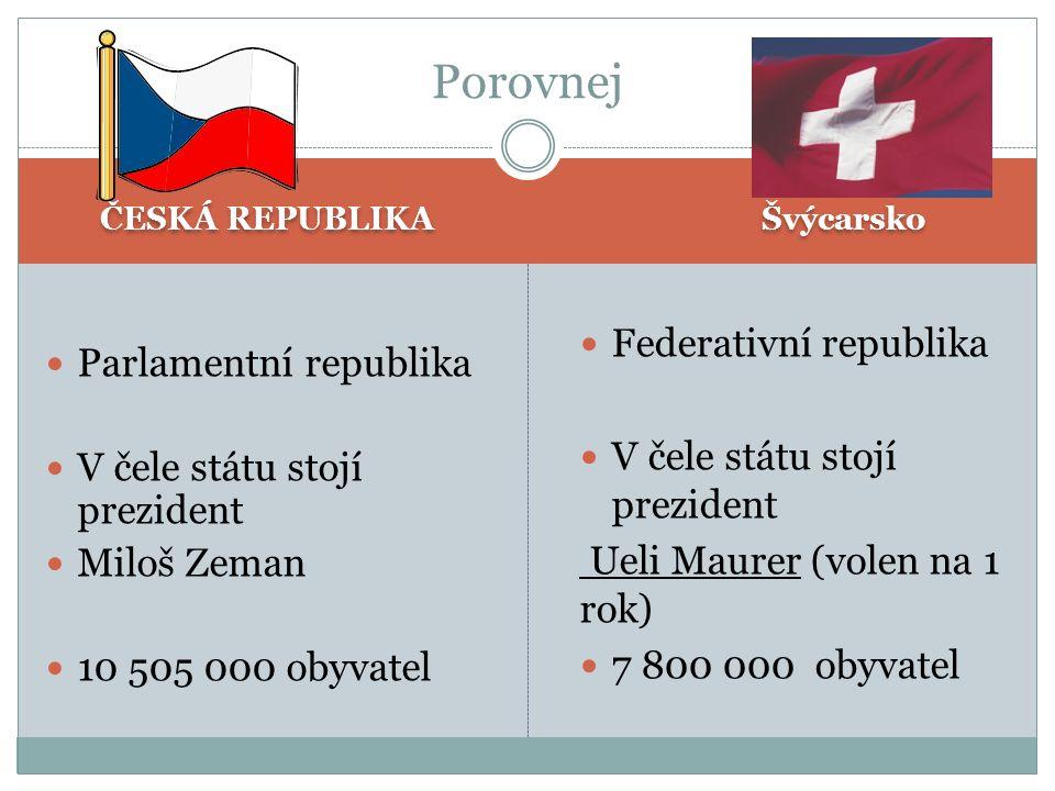 Vlajka Státní znak Státní hymna http://upload.wikimedia.o rg/wikipedia/commons/6/ 6e/Czech_anthem.ogg http://upload.wikimedia.o rg/wikipedia/commons/6/ 6e/Czech_anthem.ogg Vlajka Státní znak Státní hymna http://upload.wikimedia.org/wikipedia/commons /0/00/Swiss_Psalm.ogg http://upload.wikimedia.org/wikipedia/commons /0/00/Swiss_Psalm.ogg Státní symboly