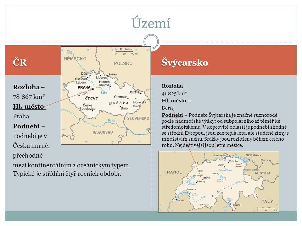 ČR Švýcarsko Rozloha – 78 867 km² Hl.