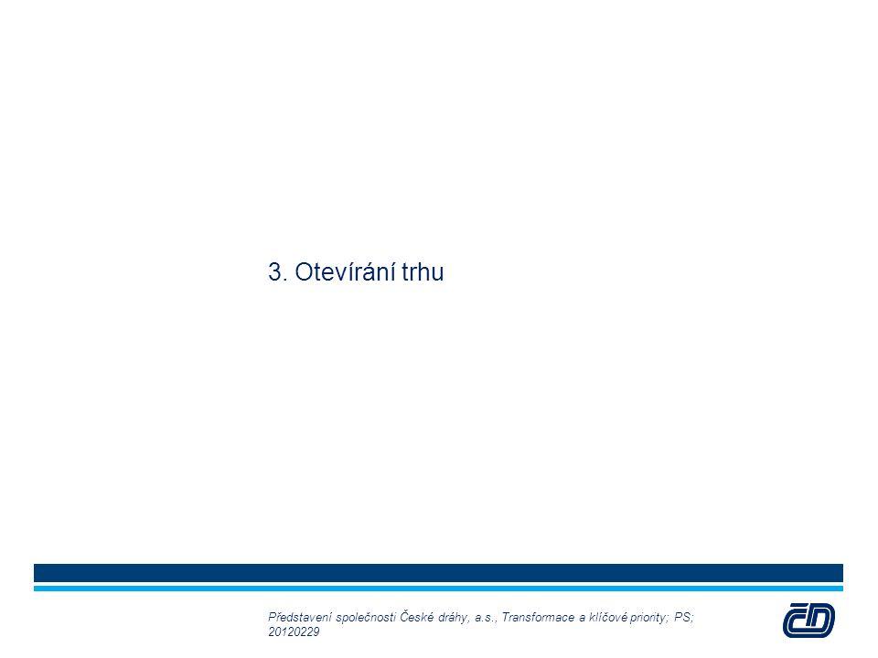 15 3. Otevírání trhu Představení společnosti České dráhy, a.s., Transformace a klíčové priority; PS; 20120229
