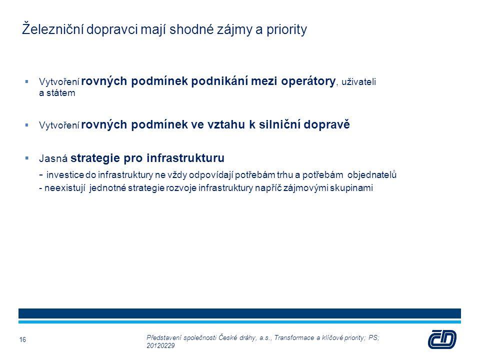 Železniční dopravci mají shodné zájmy a priority  Vytvoření rovných podmínek podnikání mezi operátory, uživateli a státem  Vytvoření rovných podmínek ve vztahu k silniční dopravě  Jasná strategie pro infrastrukturu - investice do infrastruktury ne vždy odpovídají potřebám trhu a potřebám objednatelů - neexistují jednotné strategie rozvoje infrastruktury napříč zájmovými skupinami 16 Představení společnosti České dráhy, a.s., Transformace a klíčové priority; PS; 20120229