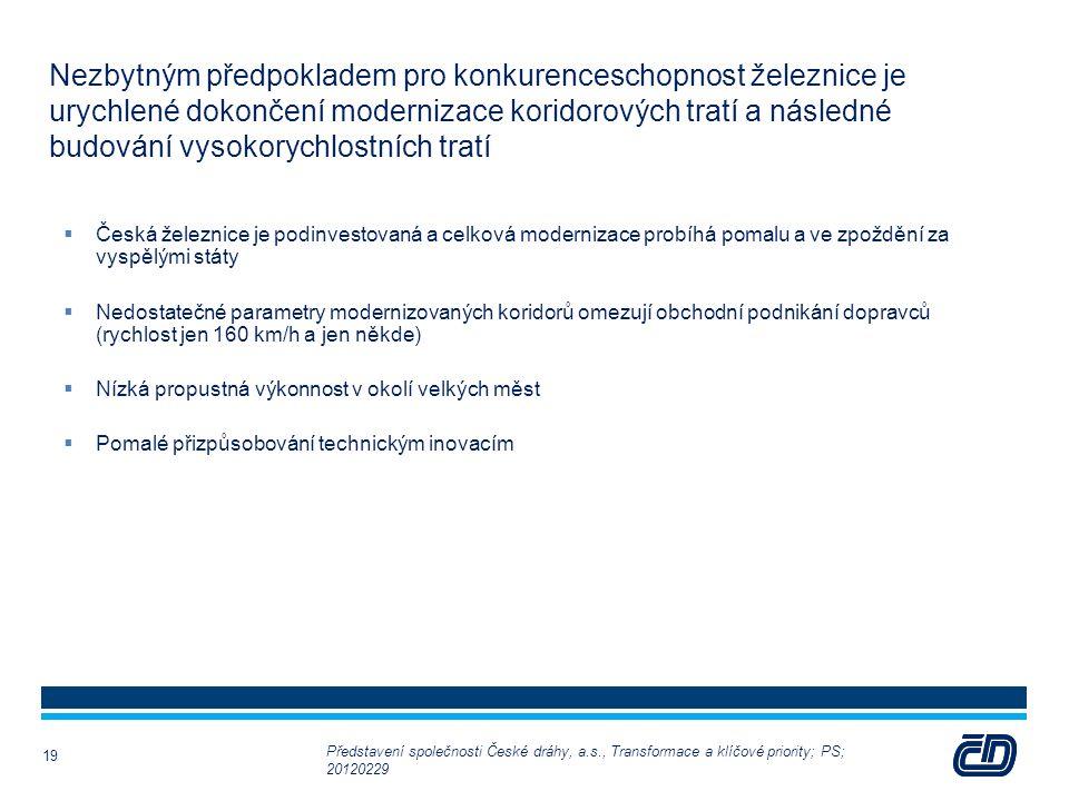 Nezbytným předpokladem pro konkurenceschopnost železnice je urychlené dokončení modernizace koridorových tratí a následné budování vysokorychlostních tratí  Česká železnice je podinvestovaná a celková modernizace probíhá pomalu a ve zpoždění za vyspělými státy  Nedostatečné parametry modernizovaných koridorů omezují obchodní podnikání dopravců (rychlost jen 160 km/h a jen někde)  Nízká propustná výkonnost v okolí velkých měst  Pomalé přizpůsobování technickým inovacím 19 Představení společnosti České dráhy, a.s., Transformace a klíčové priority; PS; 20120229