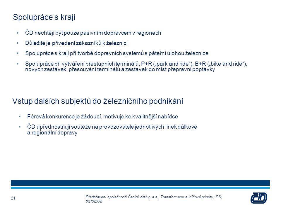 Spolupráce s kraji ČD nechtějí být pouze pasivním dopravcem v regionech Důležité je přivedení zákazníků k železnici Spolupráce s kraji při tvorbě dopr