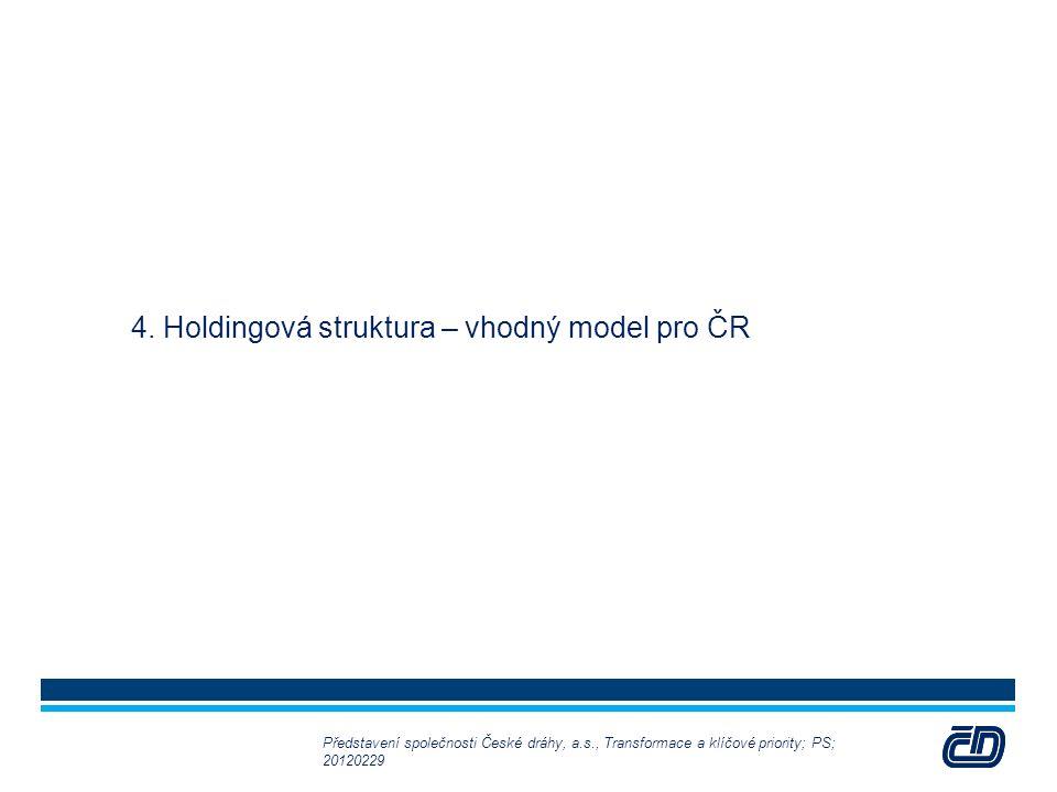22 4. Holdingová struktura – vhodný model pro ČR Představení společnosti České dráhy, a.s., Transformace a klíčové priority; PS; 20120229
