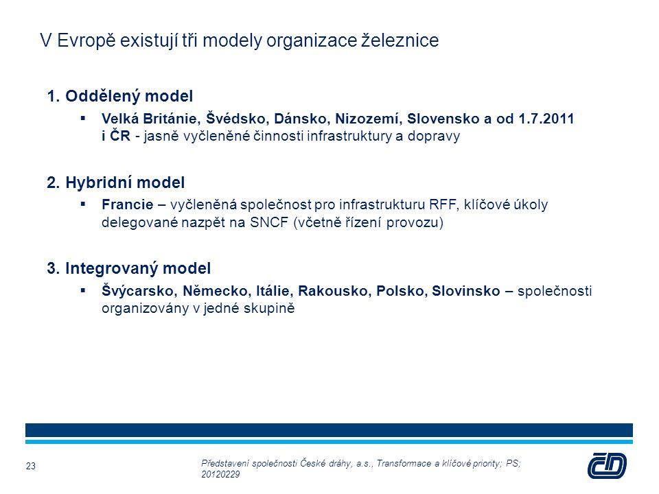 V Evropě existují tři modely organizace železnice 1. Oddělený model  Velká Británie, Švédsko, Dánsko, Nizozemí, Slovensko a od 1.7.2011 i ČR - jasně