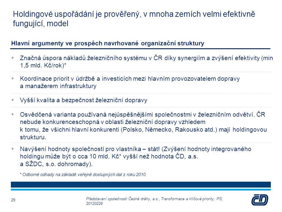 Holdingové uspořádání je prověřený, v mnoha zemích velmi efektivně fungující, model  Značná úspora nákladů železničního systému v ČR díky synergiím a zvýšení efektivity (min 1,5 mld.