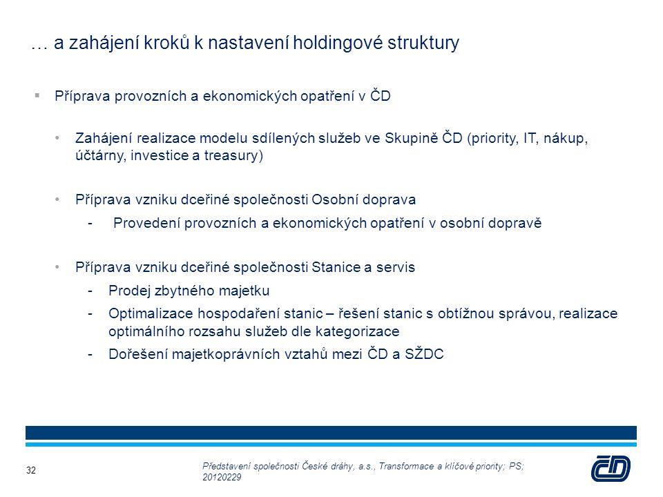 … a zahájení kroků k nastavení holdingové struktury 32 Zahájení realizace modelu sdílených služeb ve Skupině ČD (priority, IT, nákup, účtárny, investi