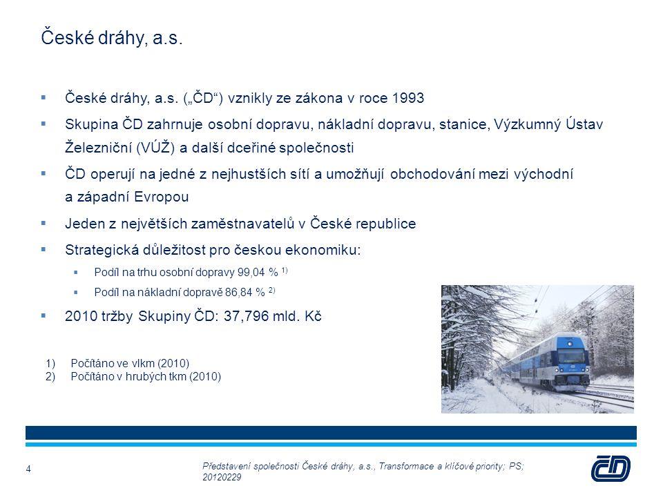 """České dráhy, a.s.  České dráhy, a.s. (""""ČD"""") vznikly ze zákona v roce 1993  Skupina ČD zahrnuje osobní dopravu, nákladní dopravu, stanice, Výzkumný Ú"""