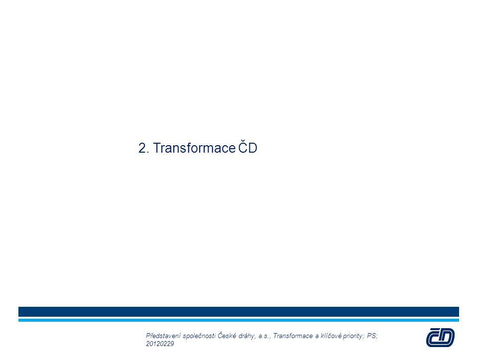 7 2. Transformace ČD Představení společnosti České dráhy, a.s., Transformace a klíčové priority; PS; 20120229