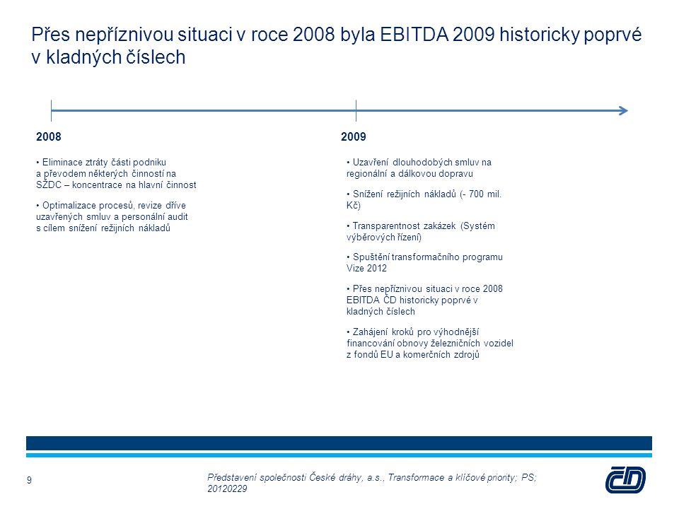 9 Přes nepříznivou situaci v roce 2008 byla EBITDA 2009 historicky poprvé v kladných číslech 9 2008 Eliminace ztráty části podniku a převodem některýc