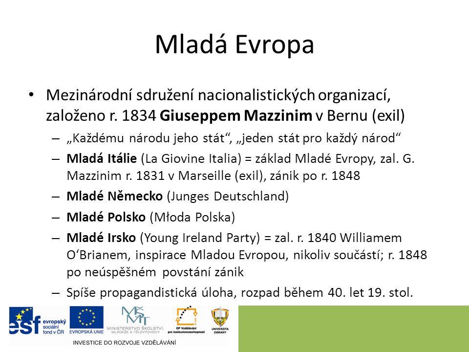 Mladá Evropa Mezinárodní sdružení nacionalistických organizací, založeno r.