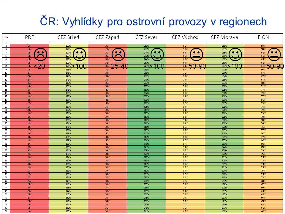 ČR: Vyhlídky pro ostrovní provozy v regionech     100 25-40 >100 50-90 >100 50-90