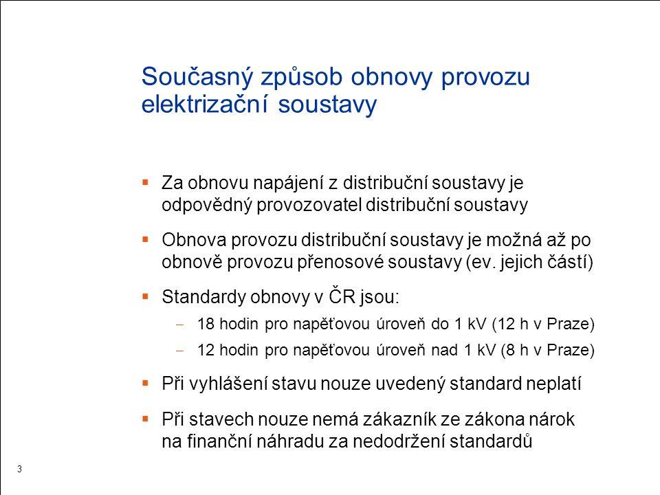 Současný způsob obnovy provozu elektrizační soustavy  Za obnovu napájení z distribuční soustavy je odpovědný provozovatel distribuční soustavy  Obno