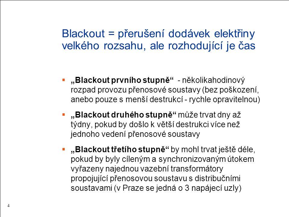 """Blackout = přerušení dodávek elektřiny velkého rozsahu, ale rozhodující je čas  """"Blackout prvního stupně - několikahodinový rozpad provozu přenosové soustavy (bez poškození, anebo pouze s menší destrukcí - rychle opravitelnou)  """"Blackout druhého stupně může trvat dny až týdny, pokud by došlo k větší destrukci více než jednoho vedení přenosové soustavy  """"Blackout třetího stupně by mohl trvat ještě déle, pokud by byly cíleným a synchronizovaným útokem vyřazeny najednou vazební transformátory propojující přenosovou soustavu s distribučními soustavami (v Praze se jedná o 3 napájecí uzly) 4"""