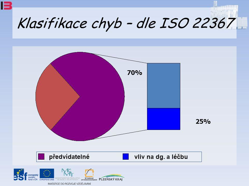 Klasifikace chyb – dle ISO 22367 70% 25% předvídatelné vliv na dg. a léčbu