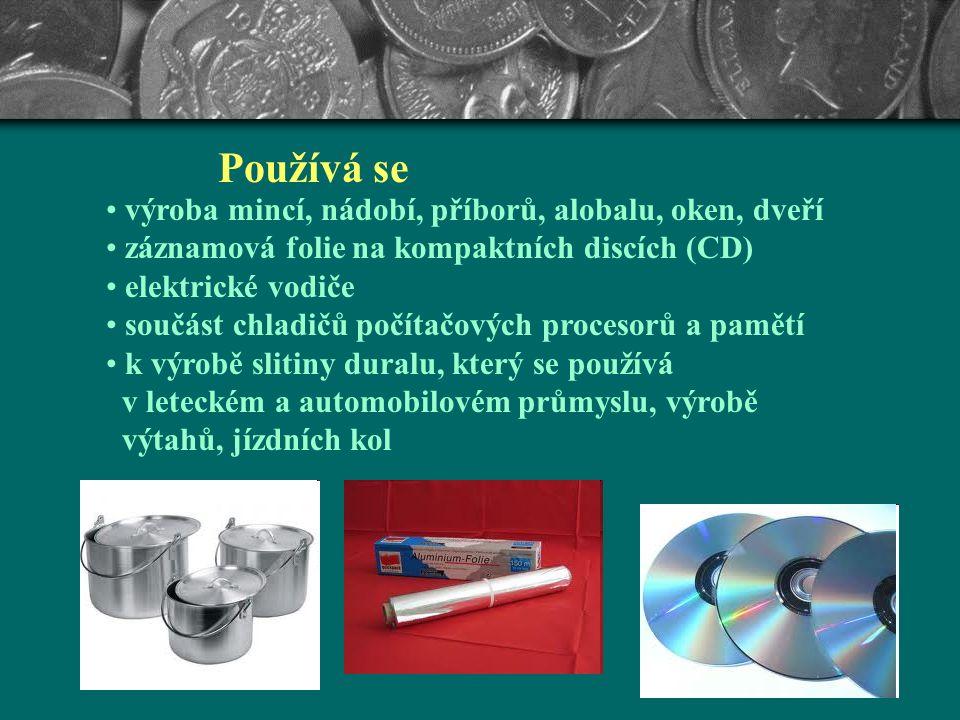 Hliník bauxit lehký, bělavě šedý kov dobrý vodič tepla a elektrického proudu vyskytuje ve sloučeninách (bauxitu, korundu, kryolitu) v krvi člověka způsobuje Alzheimerovu chorobu hliník korund-rubín korund-safír