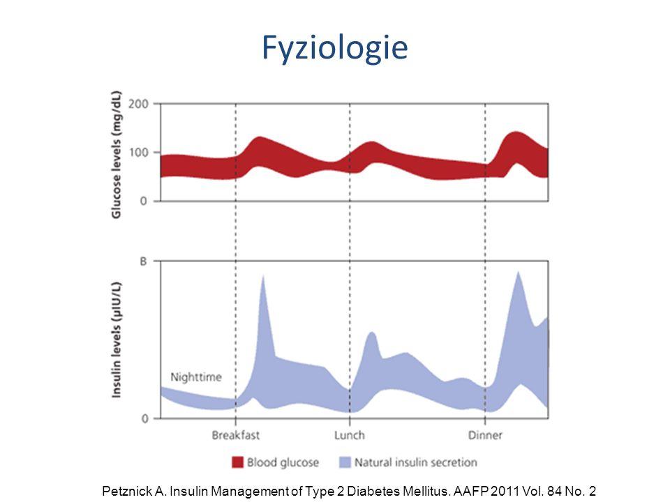 Inhibitory α-glukosidázy zpomalují a omezují vstřebávání sacharidů v tenkém střevě AKARBÓZA oligosacharid rostlinného původu kompetitivně inhibuje aktivitu α-glukosidáz v kartáčovém lemu epitelu tenkého střeva → brzdí štěpení oligo- a disacharidů na monosacharidy působí pouze lokálně, nevstřebává se, vylučuje se stolicí v nezměněné formě snížení postprandiálního zvýšení glykémie