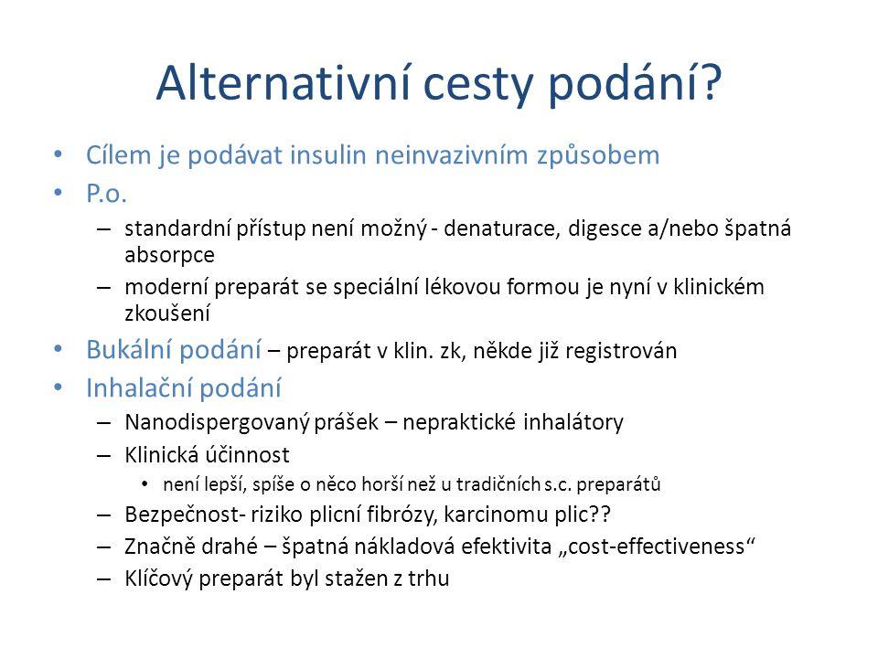 Alternativní cesty podání. Cílem je podávat insulin neinvazivním způsobem P.o.
