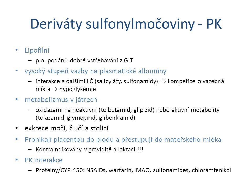 Deriváty sulfonylmočoviny - PK Lipofilní – p.o.