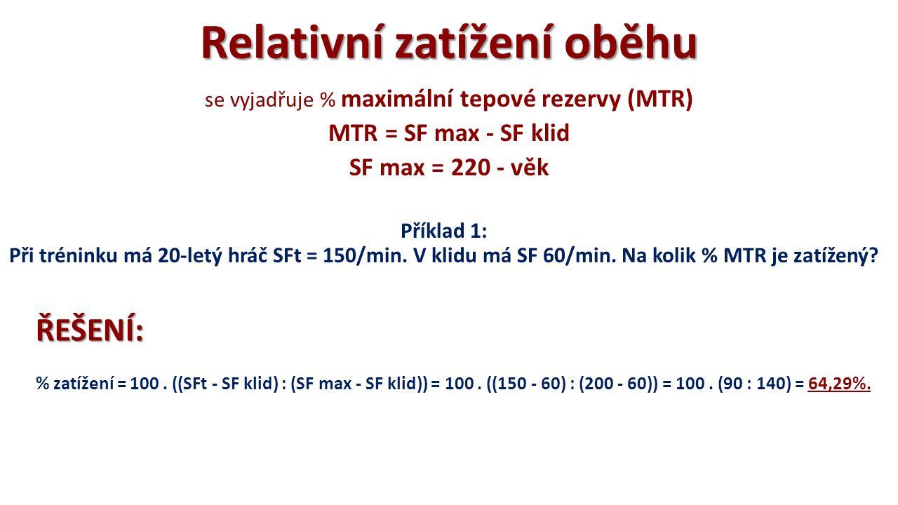 Relativní zatížení oběhu se vyjadřuje % maximální tepové rezervy (MTR) MTR = SF max - SF klid SF max = 220 - věk Příklad 1: Při tréninku má 20-letý hr