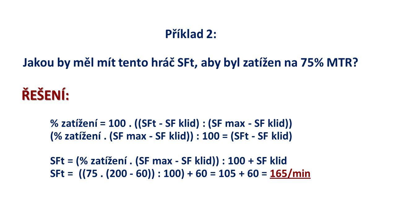 Příklad 2: Jakou by měl mít tento hráč SFt, aby byl zatížen na 75% MTR? % zatížení = 100. ((SFt - SF klid) : (SF max - SF klid)) (% zatížení. (SF max