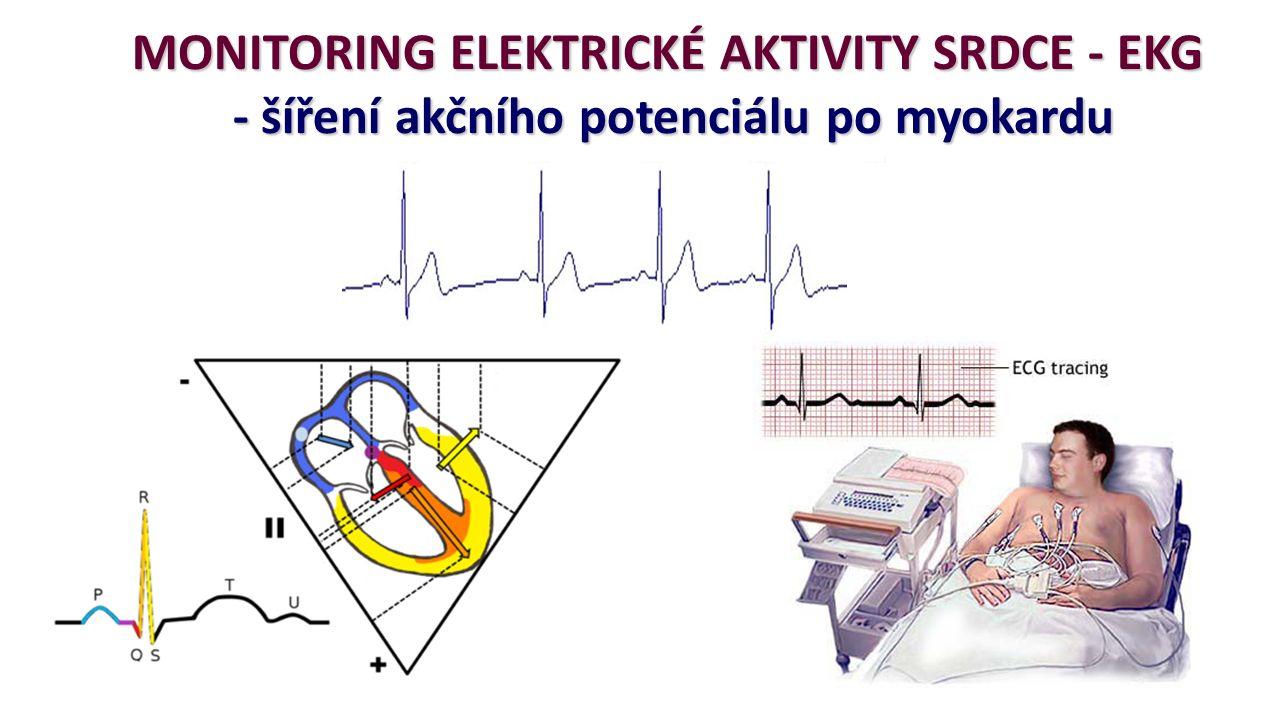 MONITORING ELEKTRICKÉ AKTIVITY SRDCE - EKG - šíření akčního potenciálu po myokardu - šíření akčního potenciálu po myokardu