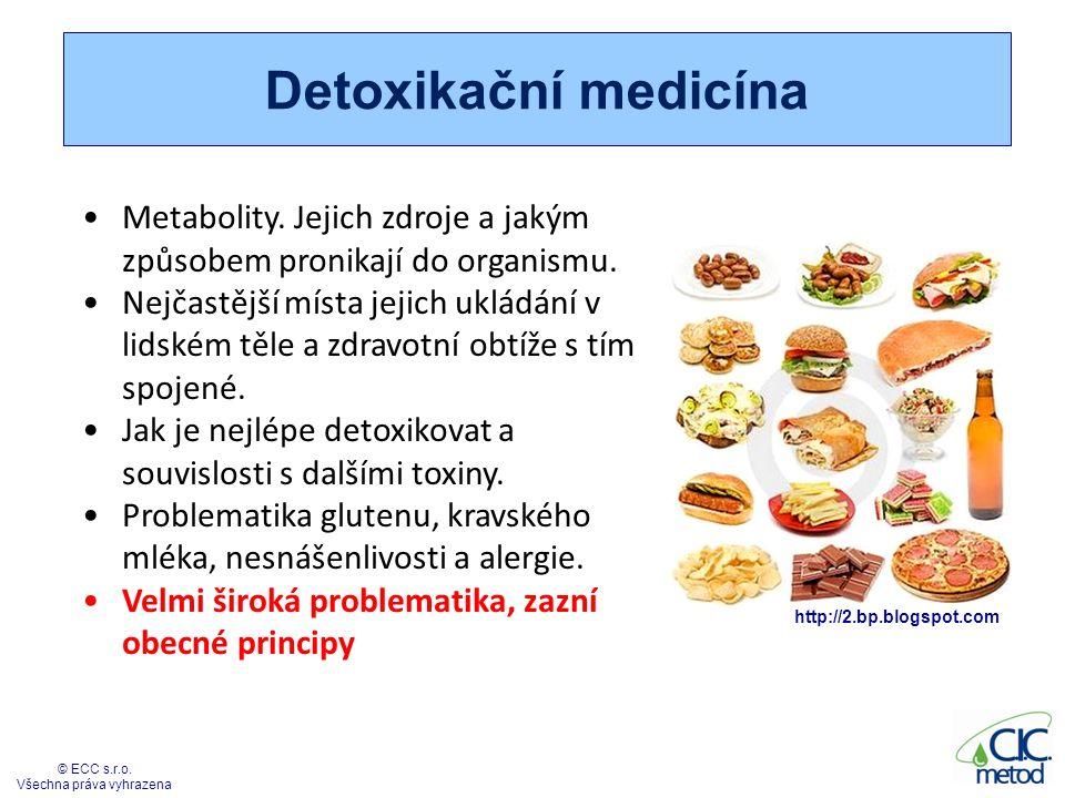 Detoxikační medicína Metabolity. Jejich zdroje a jakým způsobem pronikají do organismu. Nejčastější místa jejich ukládání v lidském těle a zdravotní o