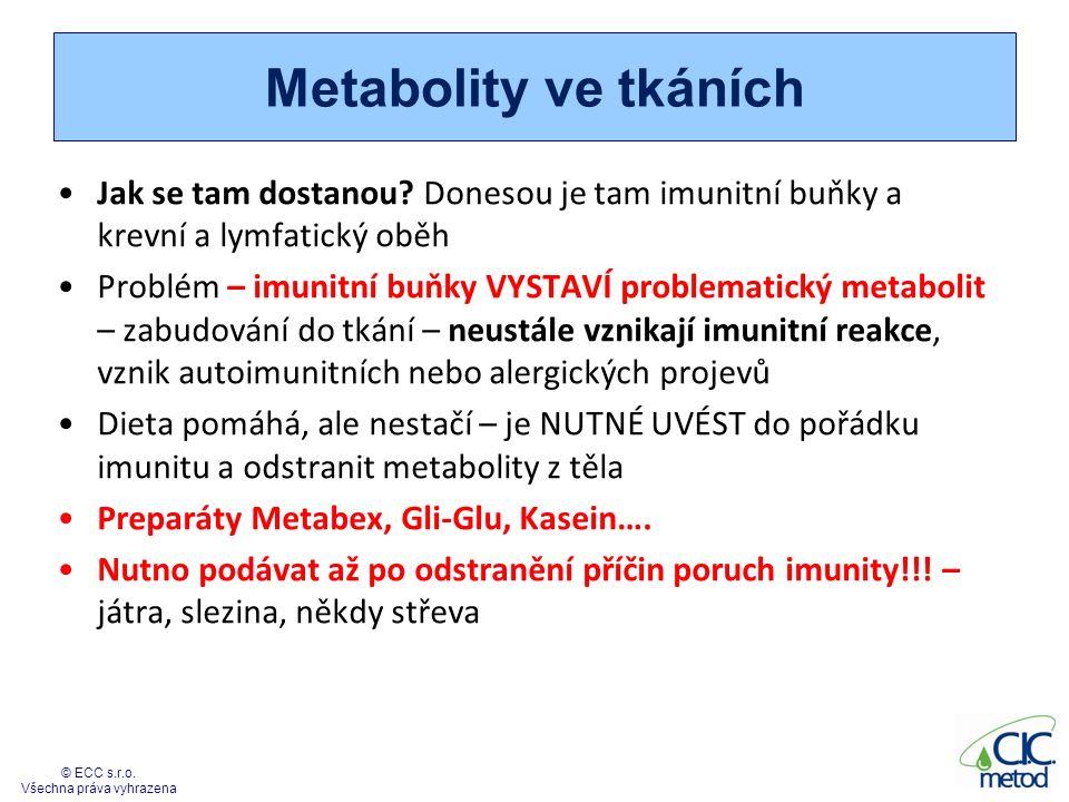 Metabolity ve tkáních Jak se tam dostanou? Donesou je tam imunitní buňky a krevní a lymfatický oběh Problém – imunitní buňky VYSTAVÍ problematický met