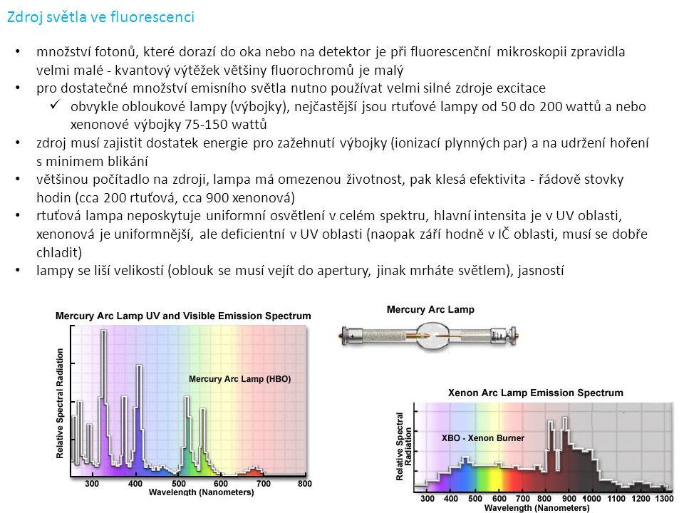 Zdroj světla ve fluorescenci množství fotonů, které dorazí do oka nebo na detektor je při fluorescenční mikroskopii zpravidla velmi malé - kvantový výtěžek většiny fluorochromů je malý pro dostatečné množství emisního světla nutno používat velmi silné zdroje excitace obvykle obloukové lampy (výbojky), nejčastější jsou rtuťové lampy od 50 do 200 wattů a nebo xenonové výbojky 75-150 wattů zdroj musí zajistit dostatek energie pro zažehnutí výbojky (ionizací plynných par) a na udržení hoření s minimem blikání většinou počítadlo na zdroji, lampa má omezenou životnost, pak klesá efektivita - řádově stovky hodin (cca 200 rtuťová, cca 900 xenonová) rtuťová lampa neposkytuje uniformní osvětlení v celém spektru, hlavní intensita je v UV oblasti, xenonová je uniformnější, ale deficientní v UV oblasti (naopak září hodně v IČ oblasti, musí se dobře chladit) lampy se liší velikostí (oblouk se musí vejít do apertury, jinak mrháte světlem), jasností