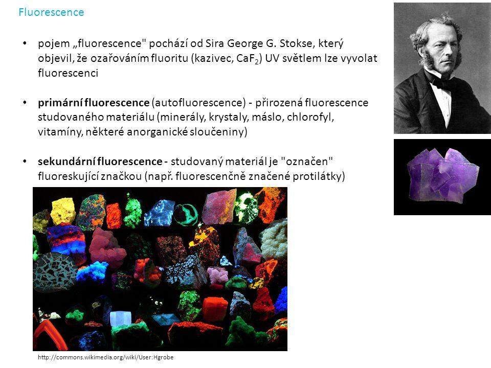 """pojem """"fluorescence pochází od Sira George G."""