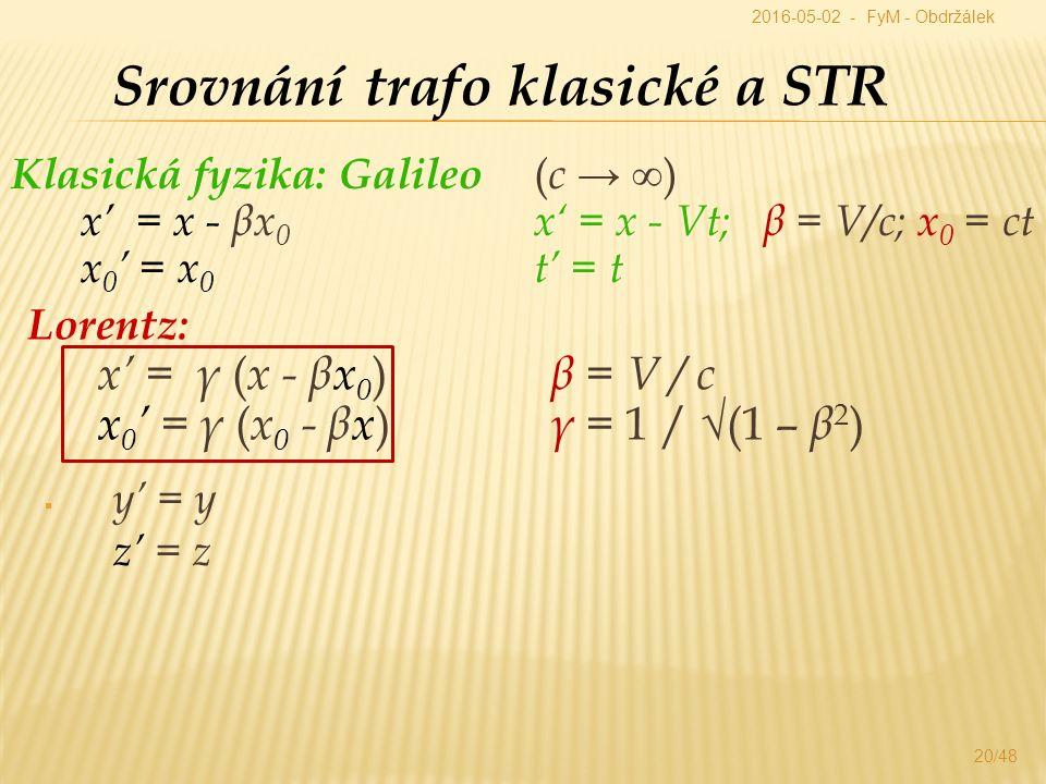 Srovnání trafo klasické a STR Lorentz: x' = γ ( x - βx 0 ) β = V / c x 0 ' = γ ( x 0 - βx ) γ = 1 / √(1 – β 2 ) 2016-05-02 - FyM - Obdržálek 20/48 y' = y z' = z Klasická fyzika: Galileo ( c →  ) x' = x - βx 0 x' = x - Vt; β = V/c; x 0 = ct x 0 ' = x 0 t' = t