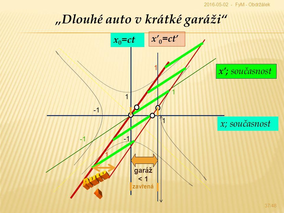 "37/48 ""Dlouhé auto v krátké garáži x 0 =ct x; současnost x' 0 =ct' x'; současnost 1 1 1 1 1 garáž < 1 zavřená 2016-05-02 - FyM - Obdržálek"