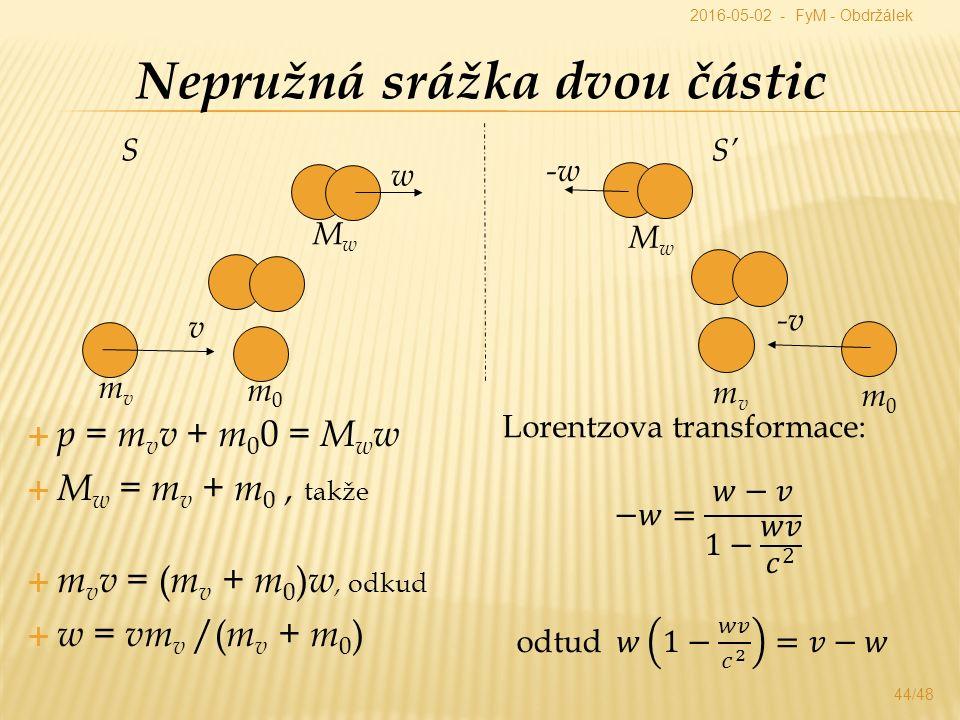 Nepružná srážka dvou částic  p = m v v + m 0 0 = M w w  M w = m v + m 0, takže  m v v = ( m v + m 0 ) w, odkud  w = vm v /( m v + m 0 ) Lorentzova transformace: S S'S' v w -v -w mvmv m0m0 MwMw MwMw mvmv m0m0 2016-05-02 - FyM - Obdržálek 44/48