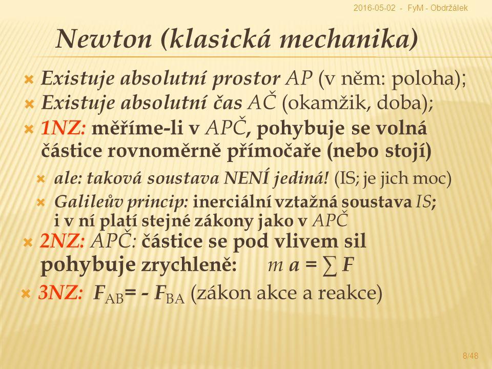  Existuje absolutní prostor AP (v něm: poloha) ; Newton (klasická mechanika)  Existuje absolutní čas AČ (okamžik, doba);  1NZ: měříme-li v APČ, pohybuje se volná částice rovnoměrně přímočaře (nebo stojí)  2NZ: APČ: částice se pod vlivem sil pohybuje zrychleně: m a = ∑ F  3NZ: F AB = - F BA (zákon akce a reakce)  ale: taková soustava NENÍ jediná.