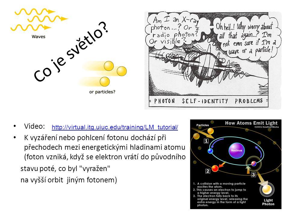 Video: K vyzáření nebo pohlcení fotonu dochází při přechodech mezi energetickými hladinami atomu (foton vzniká, když se elektron vrátí do původního stavu poté, co byl vyražen na vyšší orbit jiným fotonem) http://virtual.itg.uiuc.edu/training/LM_tutorial/ Co je světlo